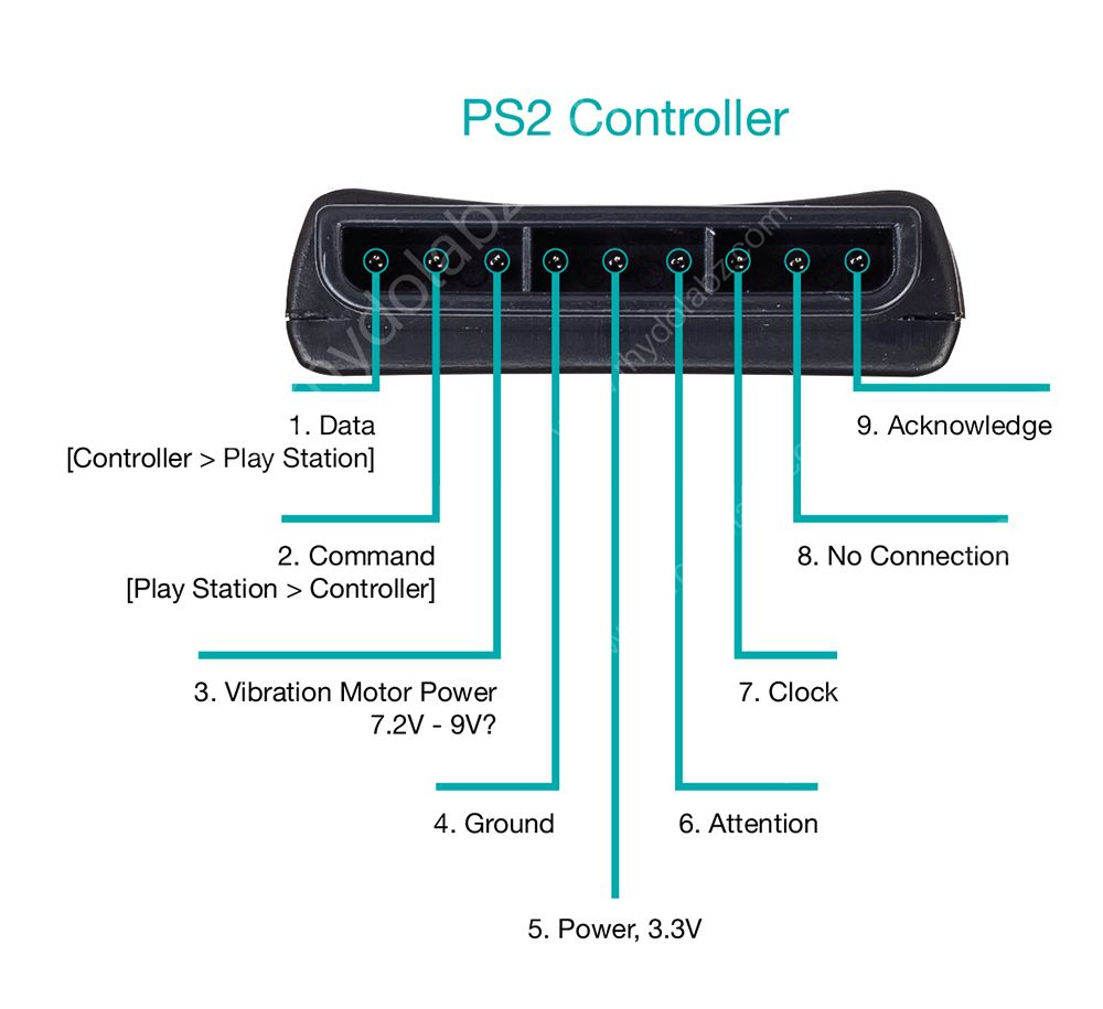 Interfacing PS2 Wireless Controller With Arduino | Electronics ...