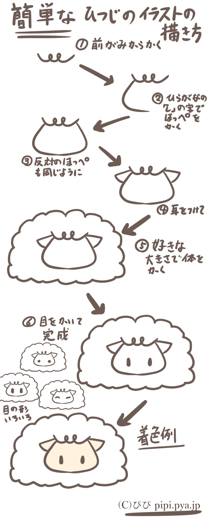簡単な羊の描き方 | my illustration | pinterest | 描き方、羊、簡単