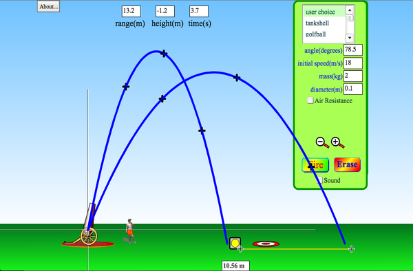 Blast A Buick Out Of A Cannon Learn About Projectile Motion By Firing Various Objects Set The Angle Projectile Motion Physics Classroom Graphing Quadratics
