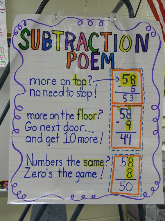 Subtraction Poem Anchor Chart Lots of 4th grade math anchor