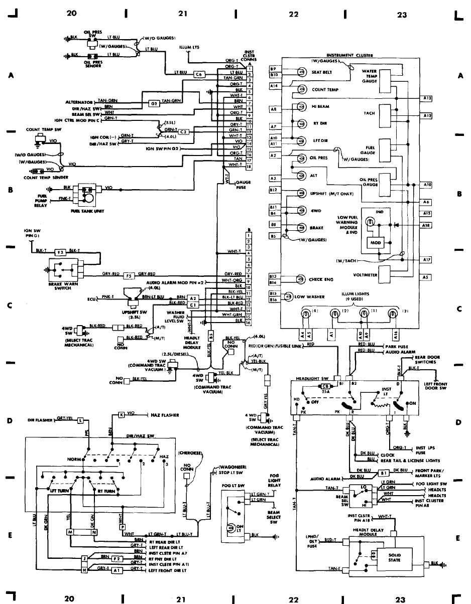 1989 jeep cherokee fuse box map
