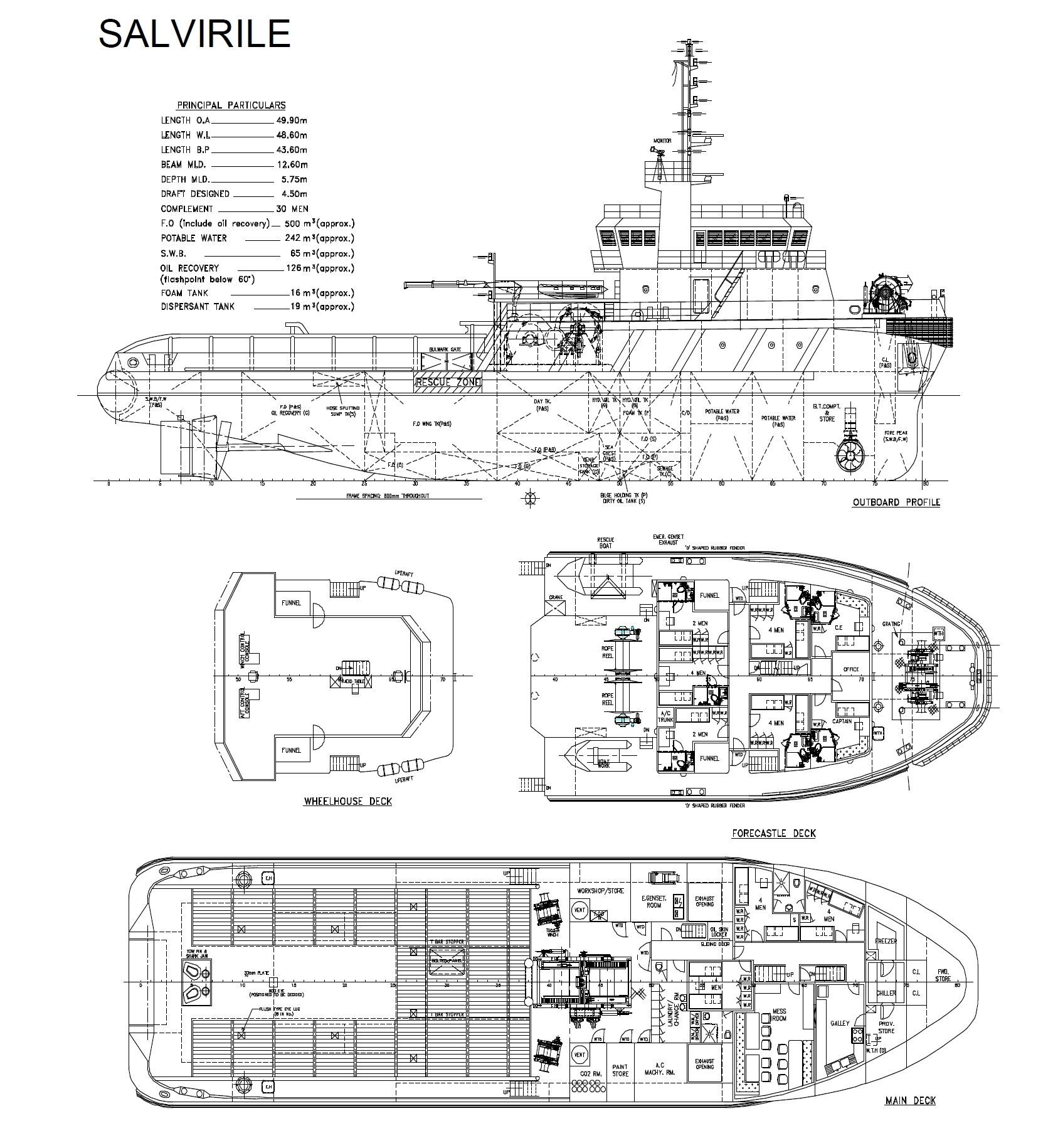 decklayouts Tug boats, Model ships, Boat plans