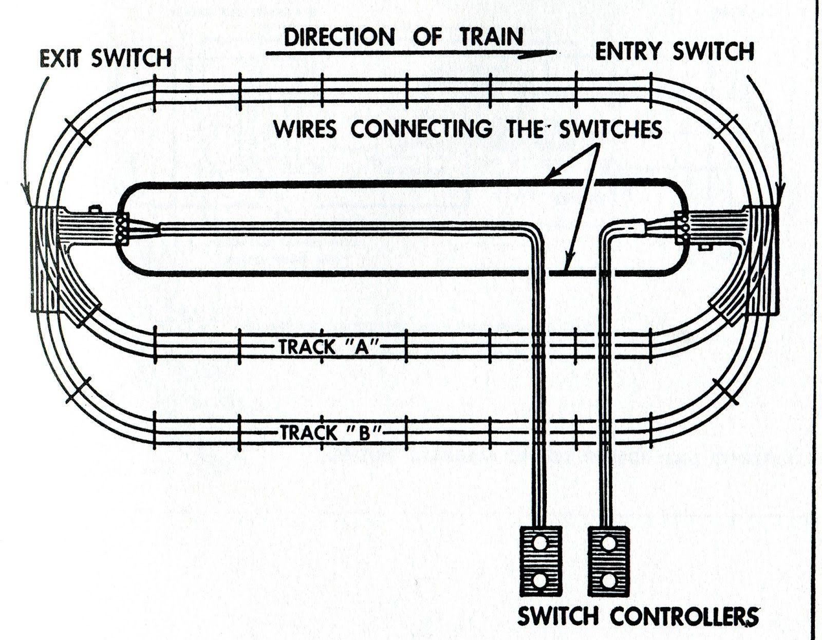 Lionel Train Wiring Guide In 2020 Lionel Trains Model Train Layouts Model Train Sets
