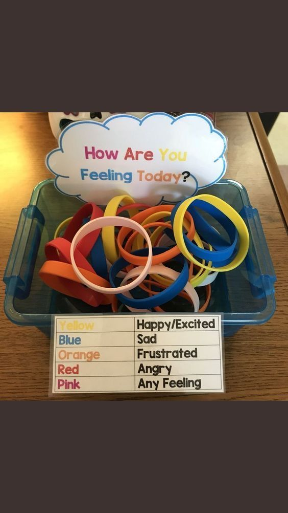 Photo of This is a good idea for a classroom because it allows the students to express th…