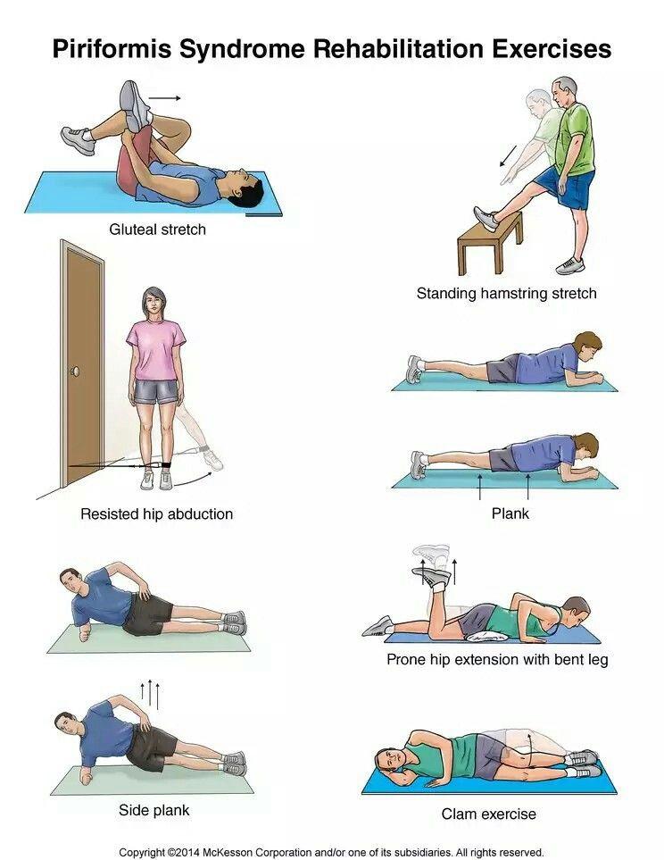Piriformis | Ciatica | Pinterest | Meditación y Yoga