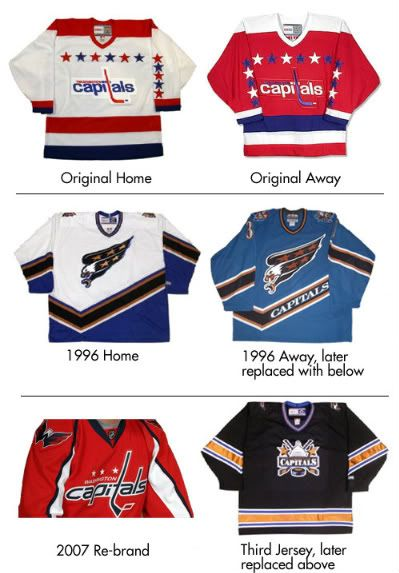 reputable site f78a7 d2dd2 washington capitals jersey history - Google Search | Hockey ...