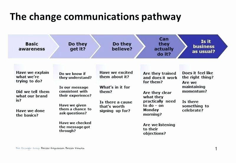 40 Internal Communications Plan Template in 2020