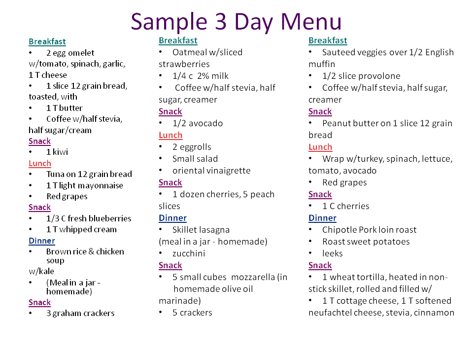 sample food log template | view original image ) | All I do is win ...