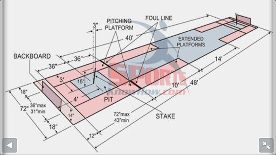 Horse shoe pit dimensions | Horseshoe pit