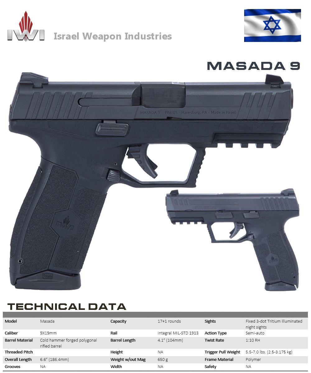 Resultado de la imagen para iwi masada pistola 9mm