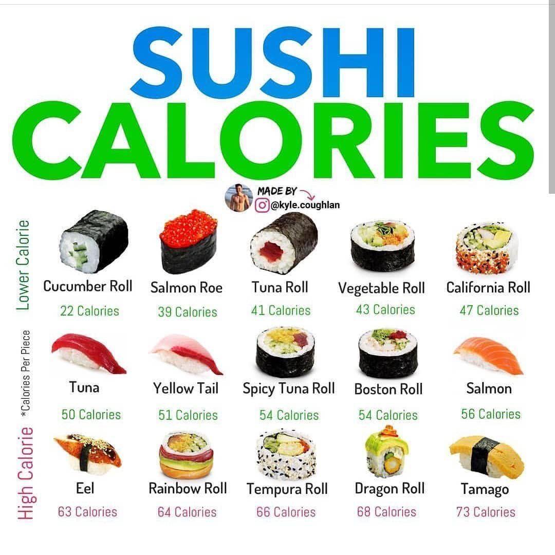 sushi pierde grăsime