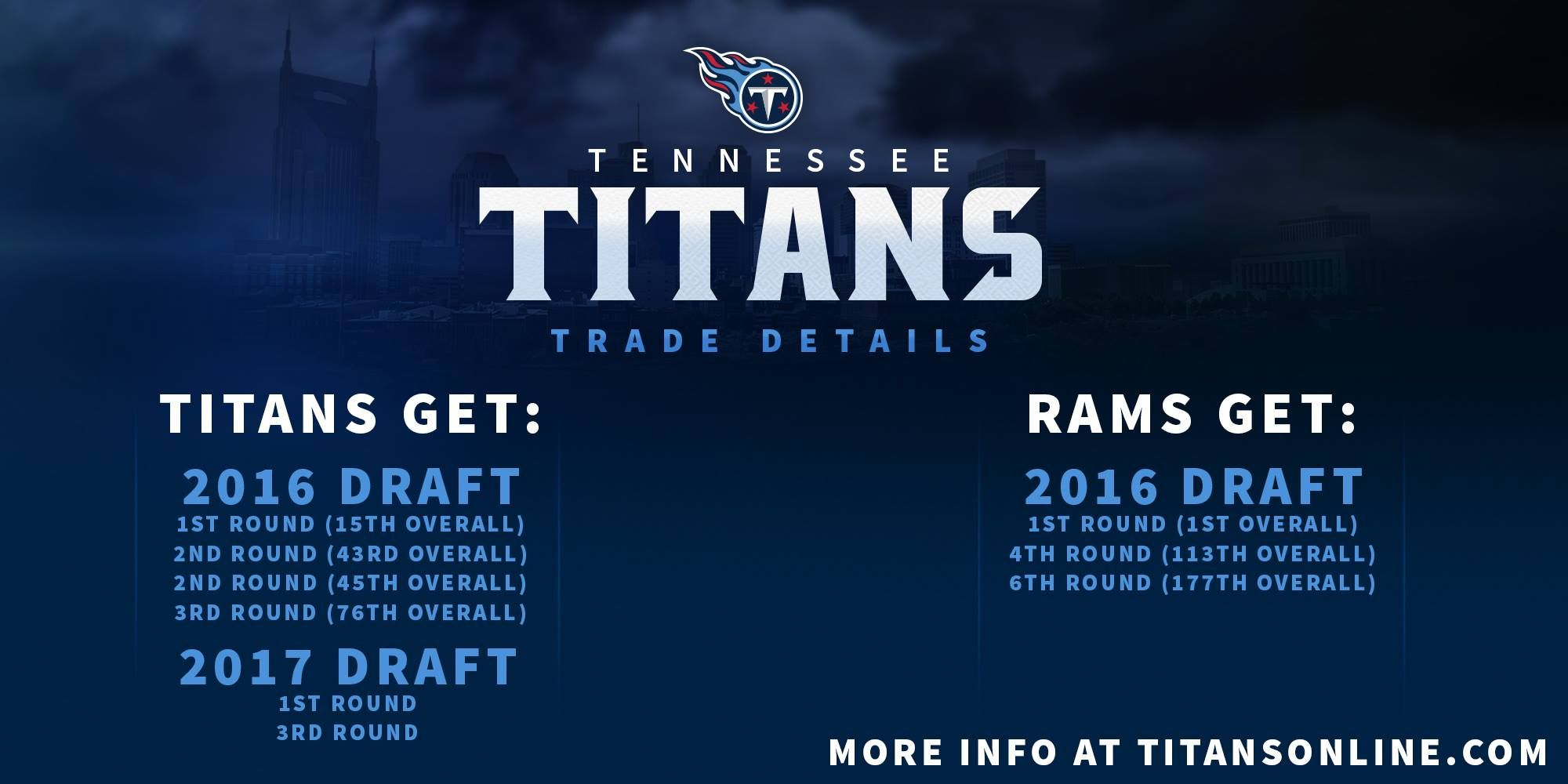 Full Details On Titans Trade With The Rams 4 14 2016 Tennessee Titans Titans Trading