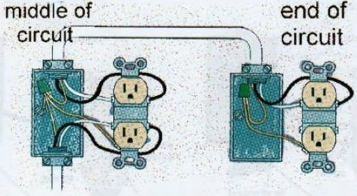 electrical outlet diagram electrical upgrade pinterest rh pinterest com wiring an electric box install an outlet box
