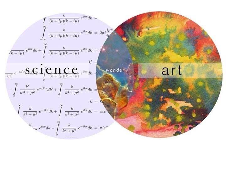 Science Art Venn Diagram Wonder Art Science Art What Is Science