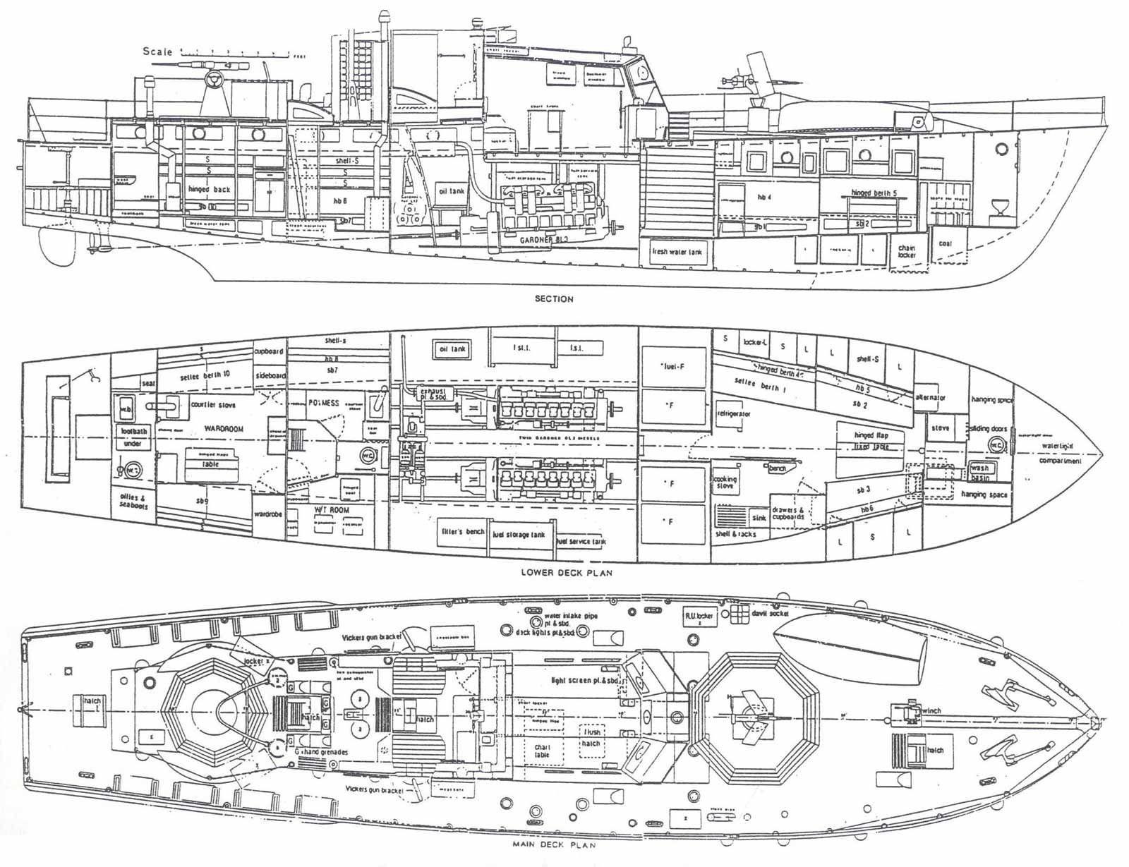 Boat Blueprint