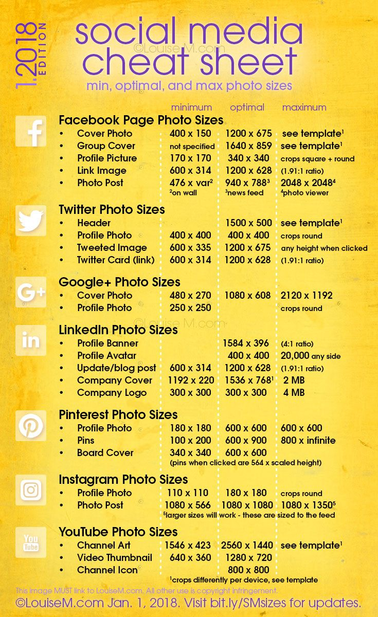 Social Media Cheat Sheet 2020 MustHave Image Sizes