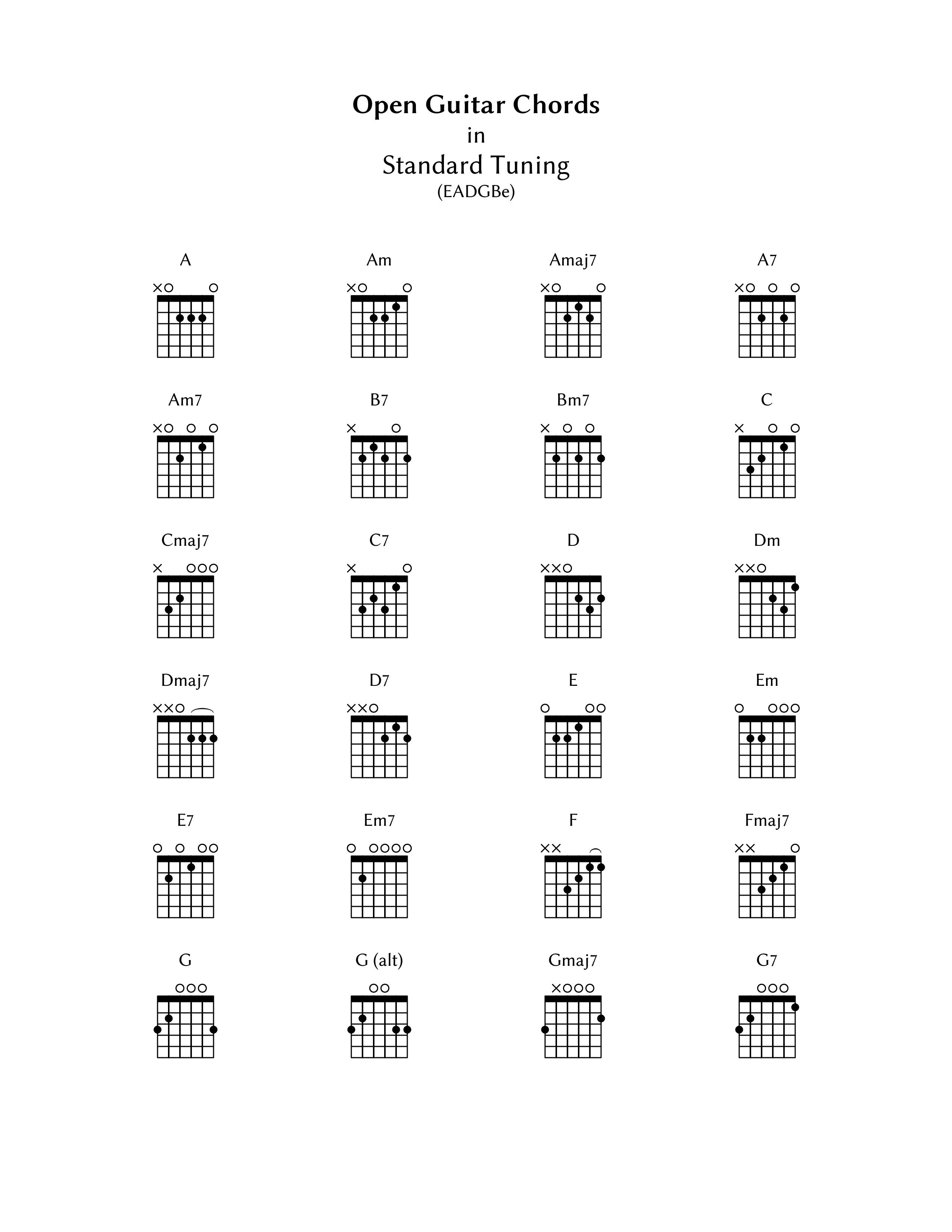Guitar Chord Chart Pdf  Google Search  Instrument Chords