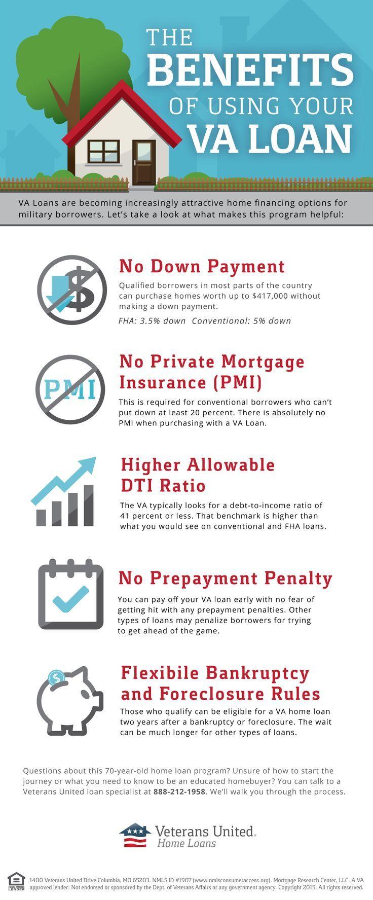 What Is Va Loan An Overview Of Va Home Loan 2019 Va Loan Va
