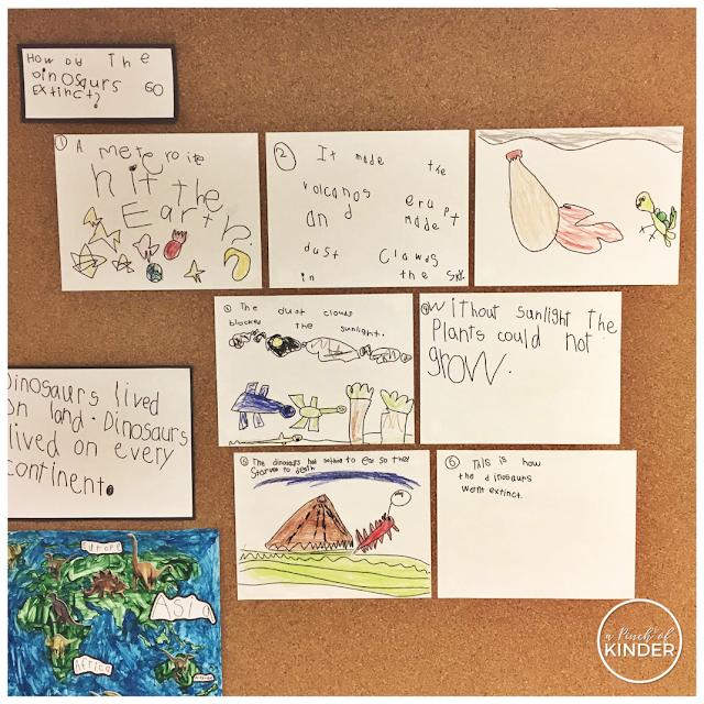Inquiry Dinosaurs Dinosaur, Inquiry based learning