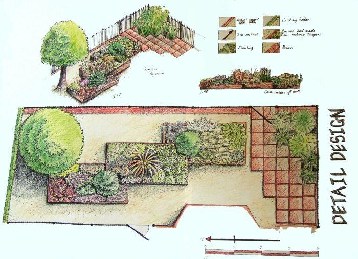 Guia de jardin blog de jardiner a y plantas jard n en for Arquitectura de jardines
