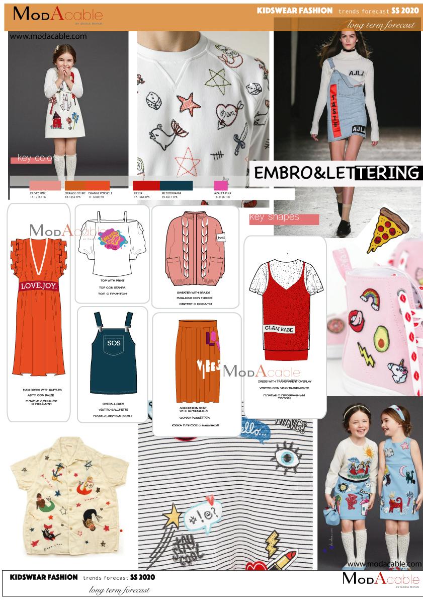 Pin on Kidswear SS 2020/Детская мода лето 2020/Детская ...