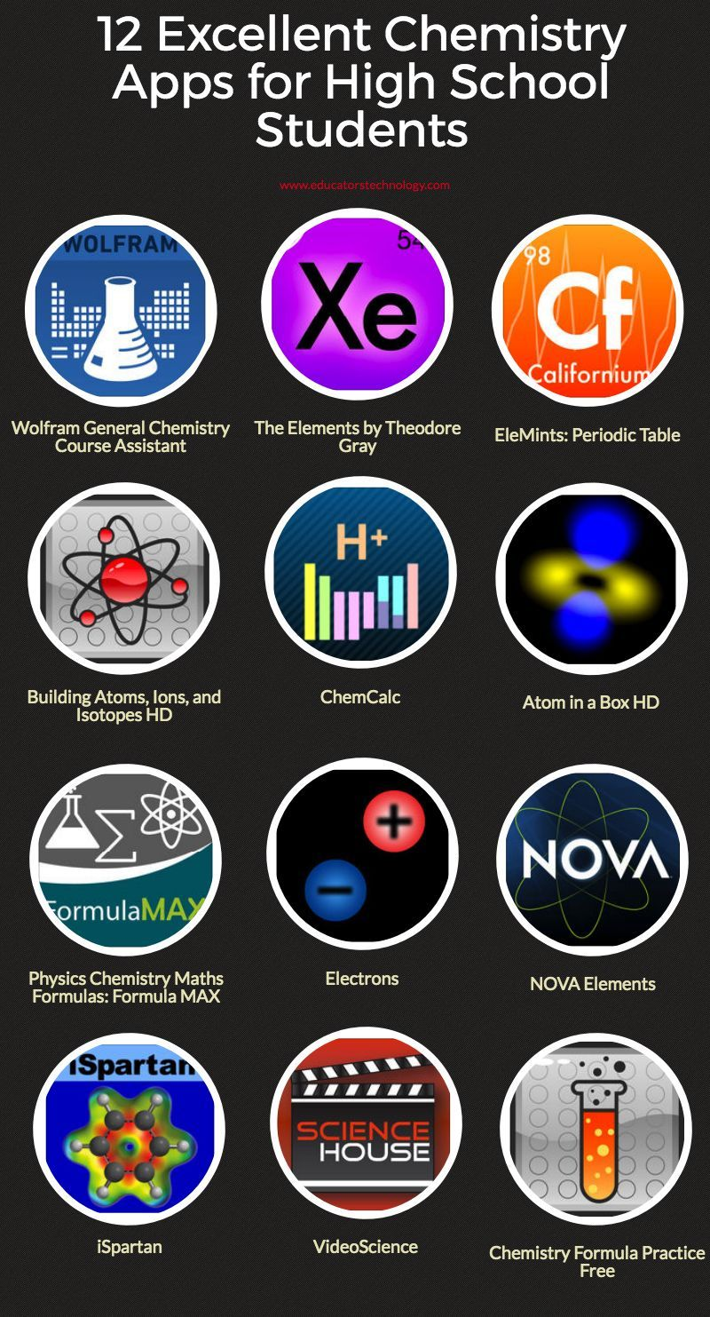 Apps for Chemistry | Happy Apps | Teaching chemistry