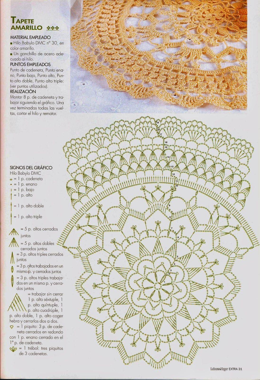 Pin von Pastora Huelva auf GANCHILLO | Pinterest | Deckchen ...