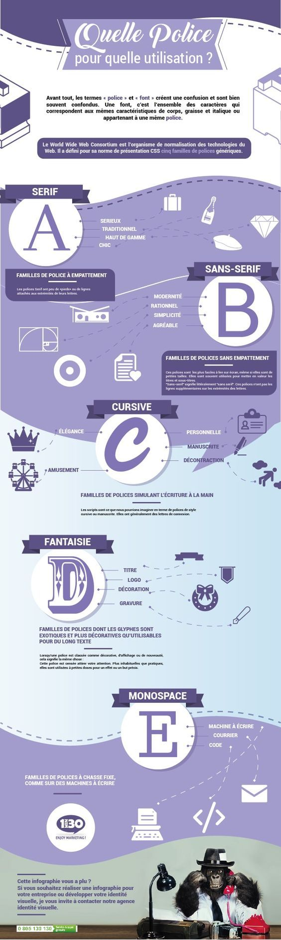 Agence Identite Visuelle Creation Graphique Typographie Graphique