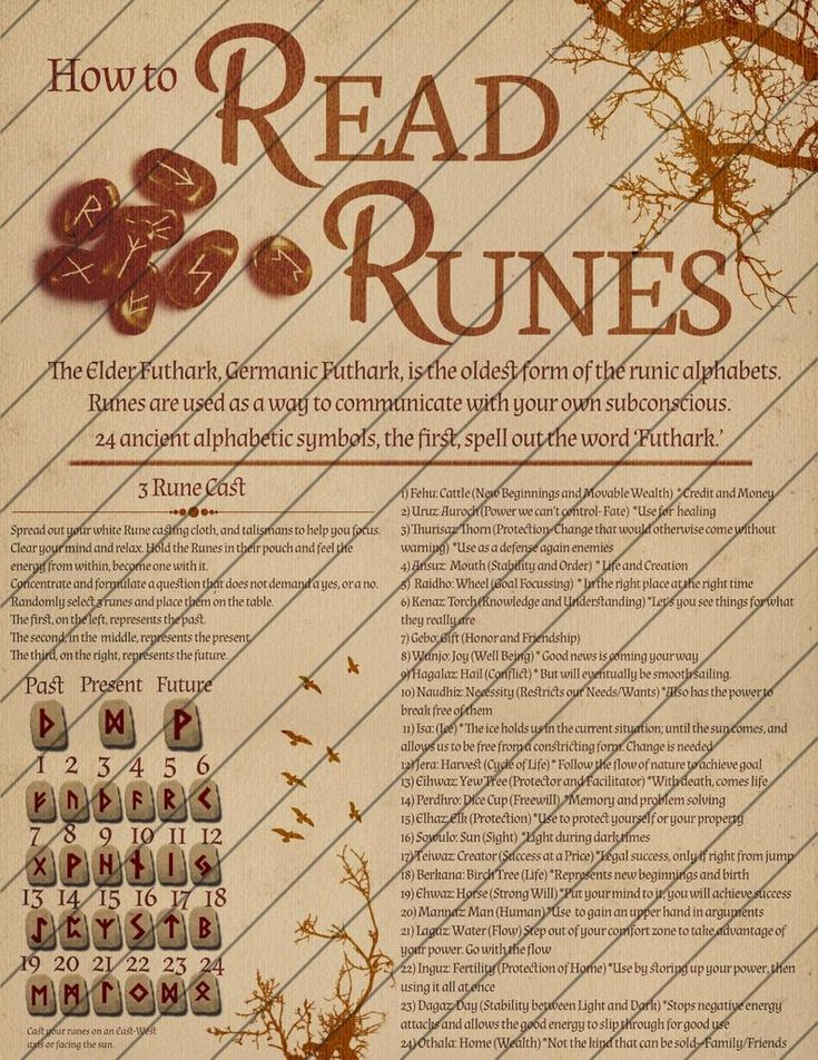 Book of Shadows Pages, How to Pages, Digital Download, Grimoire Pages, Circle Casting, Rune Reading,