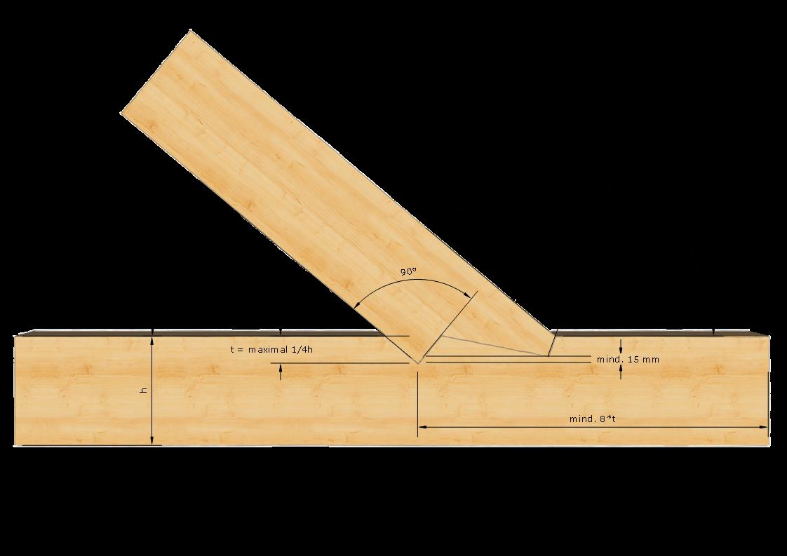doppelter versatz holzverbindungen holz holzbau und holzverbindungen. Black Bedroom Furniture Sets. Home Design Ideas