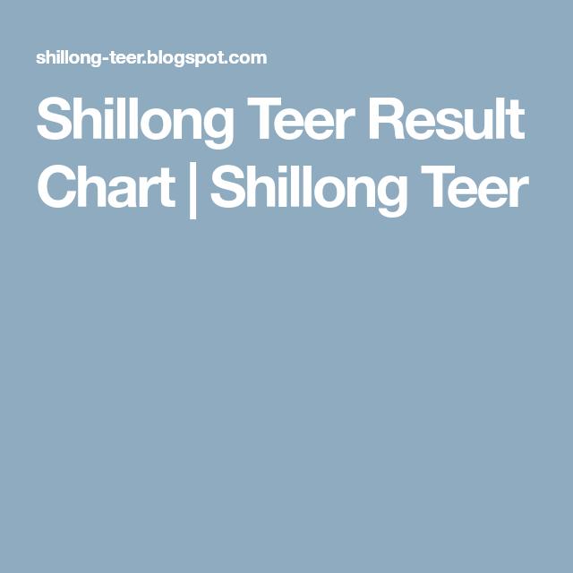 Shillong Teer Result Chart | Shillong Teer | raju das