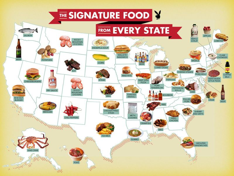 A Map That Shows The Signature Food From Each State In The USA - A map of each sate of us
