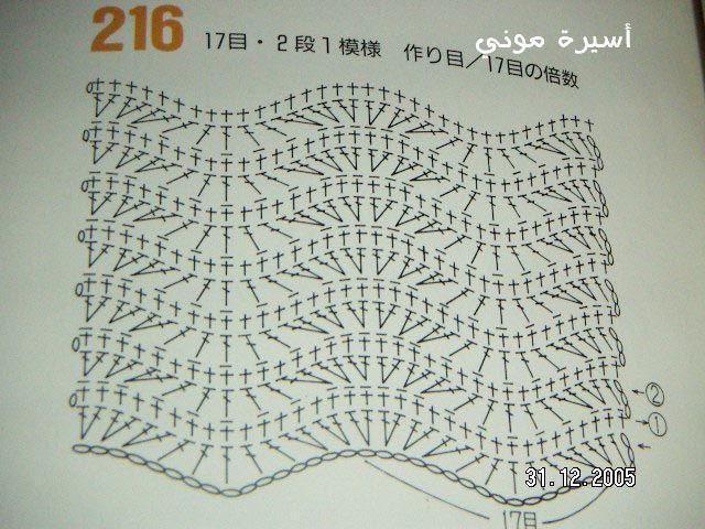 Crochet Chevron Ripple - Chart
