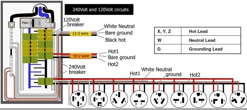 How To Wire 240volt Outlet And Plug Electrical Outlet