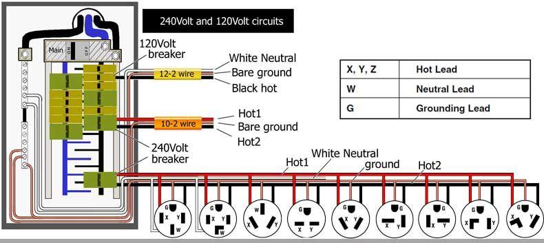 testing house wiring circuits