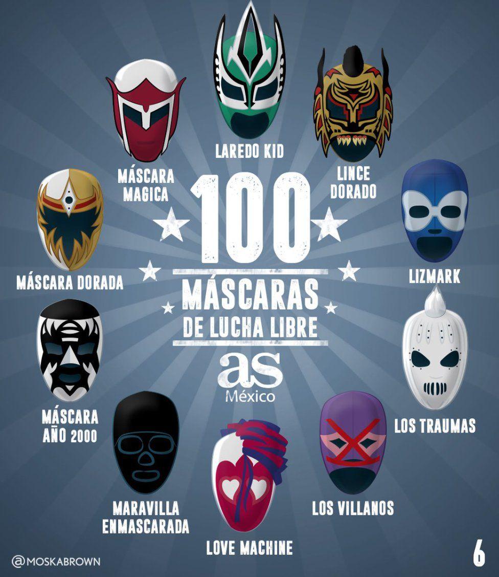 Las 100 Mascaras Mas Emblematicas De La Lucha Libre Mundial As Mexico Lucha Libre Lucha Mascaras De Luchadores