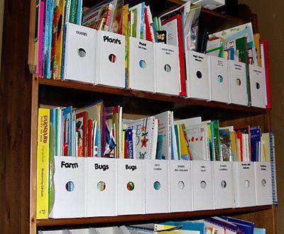 Behind The Scenes Book Storage 1 1 1 1 Kids Book Storage