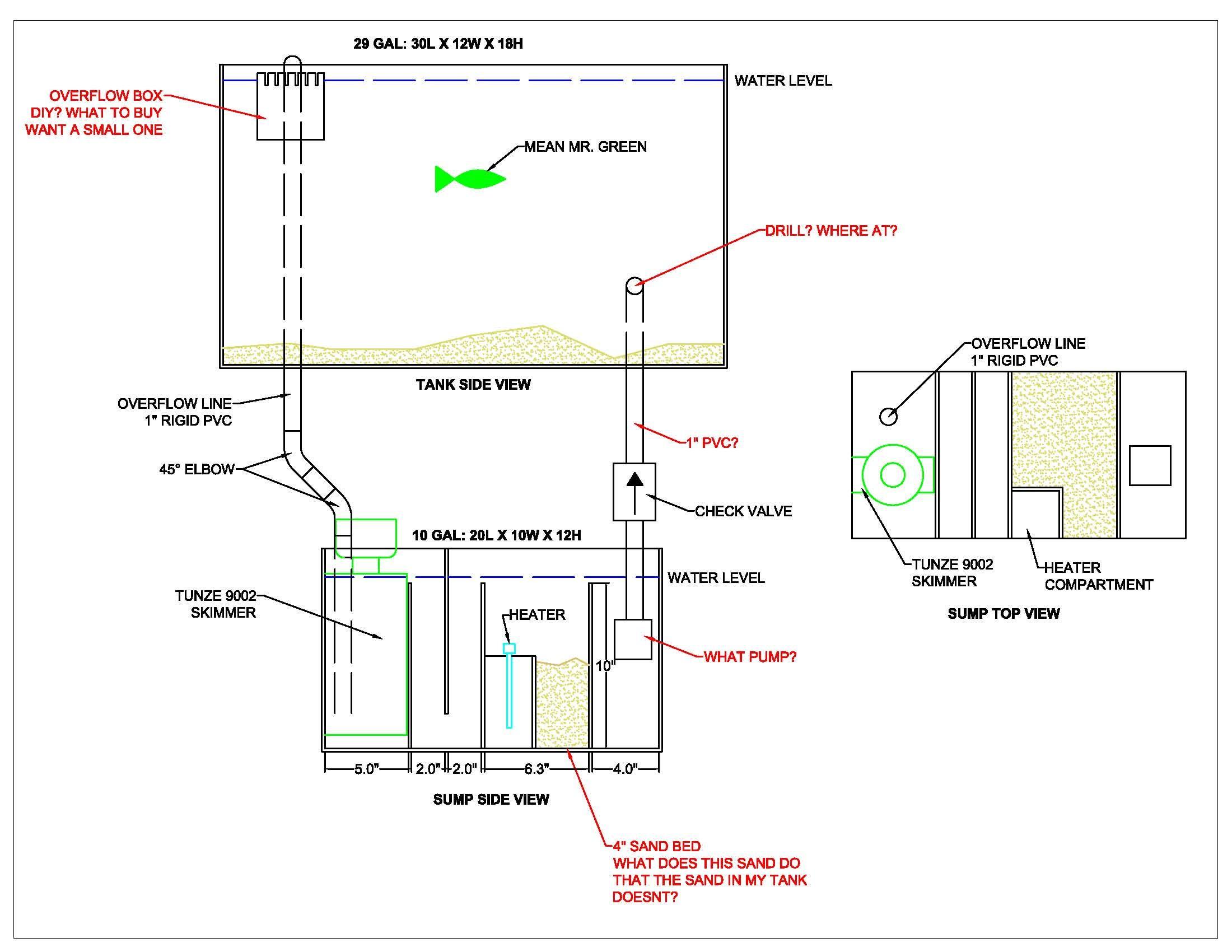 Aquarium fish tank complete system - Marine Tank Sump System Complete System Diagram