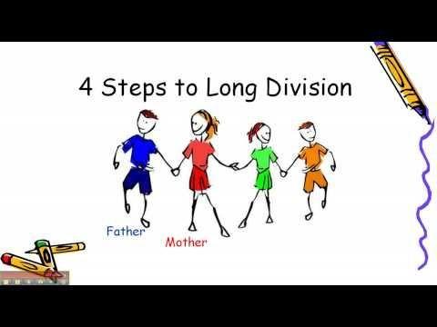 Long Division Video | MATH fluency | Pinterest | Hands, Hands on ...