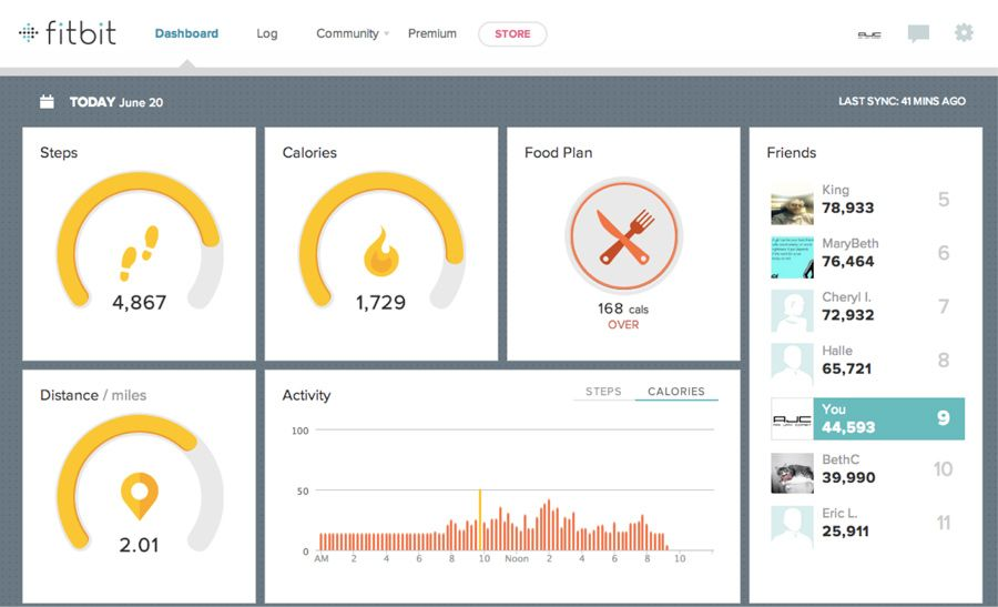 The Fitbit dashboard, with a leaderboard of steps taken by