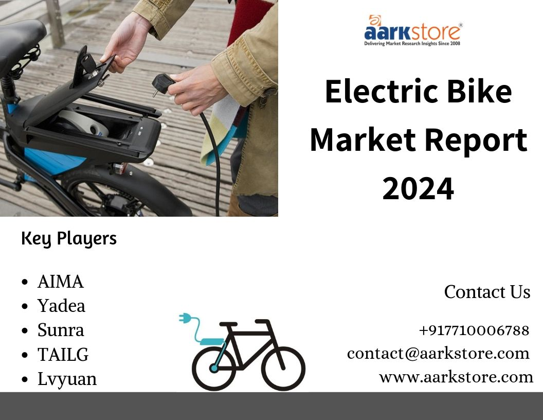 The Global Electric Bikes Industry Has Been Affected Mostly With