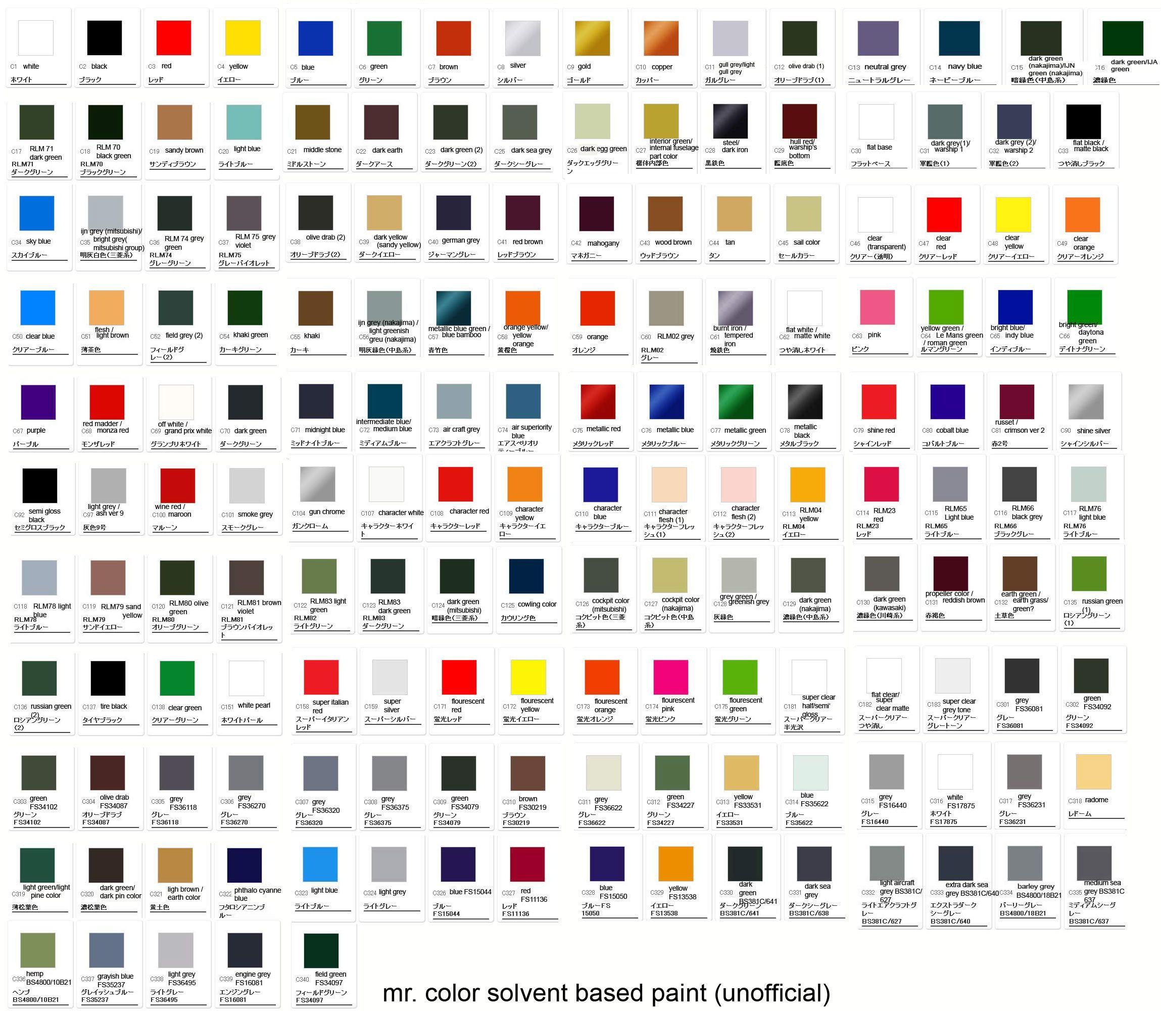 Model kit color guides gunpla story pinterest gundam model kit color guides geenschuldenfo Images