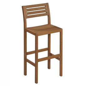 From Lowes: $90.78 Home Styles Montego Bay Slat Seat Wood Patio Bar Height  Chair