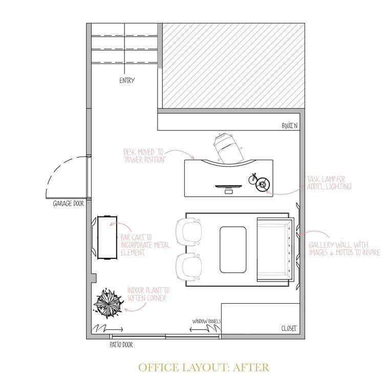 Office Floor Plan, Feng Shui