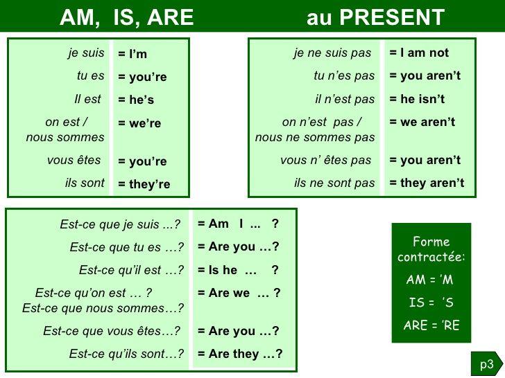 Relativ temps de verbe anglais tableau - Recherche Google | Shirley's  ZQ93