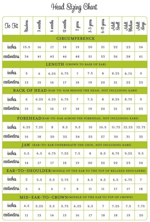 Crochet Hat Size Chart Guide Crochet Hats Knitting Knit Or Crochet