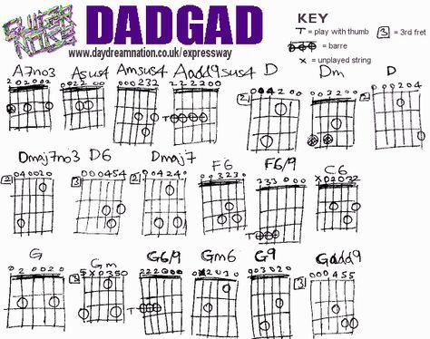 Drop D Tuning Chord Chart | love this D modal tuning or Celtic ...