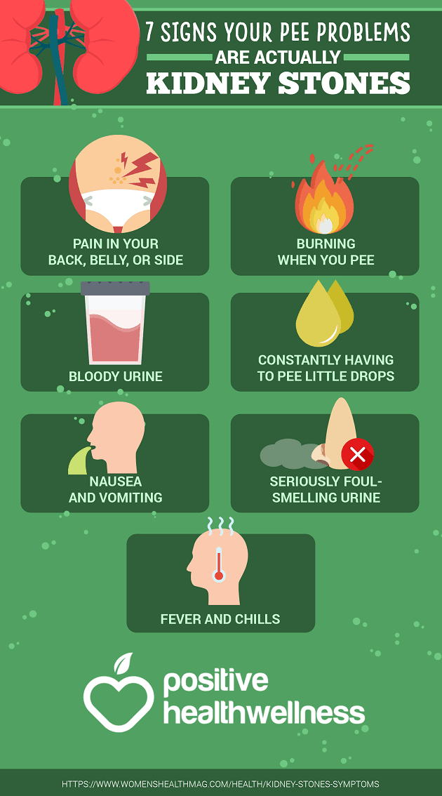 7 Signs Your Pee Problems Are Actually Kidney Stones Positive Health Wellness Infographic Kidney Disease Kidney Stones Symptoms Kidney Disease Symptoms