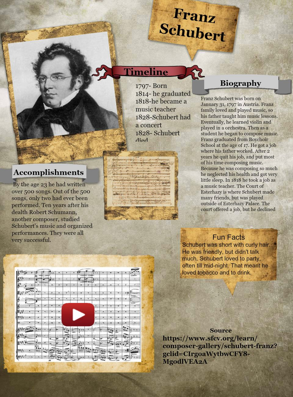 Franz Schubert Composer Study Artist Research Page Music Lessons