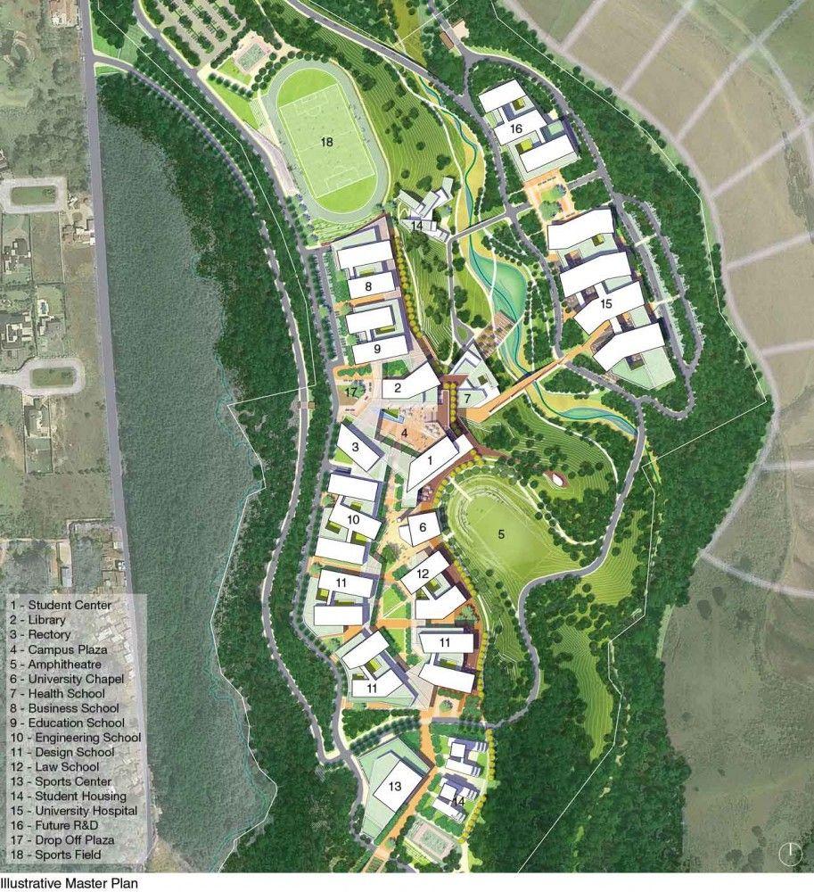 Gallery Of Universidad Del Istmo Master Plan And Implementation Sasaki Associates 2 조경설계 도시 계획 도시 건축
